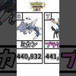 【ポケマス】総合耐久指数ランキング【ポケモンマスターズEX】